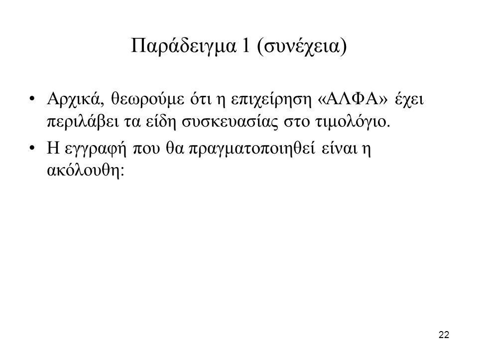 22 Παράδειγμα 1 (συνέχεια) Αρχικά, θεωρούμε ότι η επιχείρηση «ΑΛΦΑ» έχει περιλάβει τα είδη συσκευασίας στο τιμολόγιο.