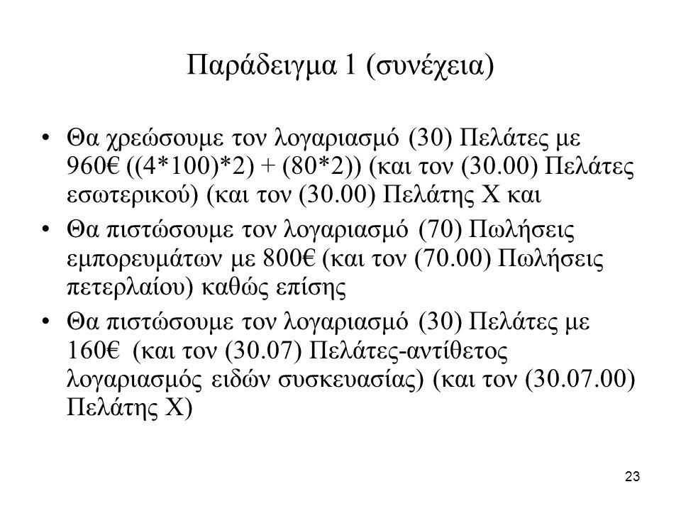 23 Παράδειγμα 1 (συνέχεια) Θα χρεώσουμε τον λογαριασμό (30) Πελάτες με 960€ ((4*100)*2) + (80*2)) (και τον (30.00) Πελάτες εσωτερικού) (και τον (30.00) Πελάτης Χ και Θα πιστώσουμε τον λογαριασμό (70) Πωλήσεις εμπορευμάτων με 800€ (και τον (70.00) Πωλήσεις πετερλαίου) καθώς επίσης Θα πιστώσουμε τον λογαριασμό (30) Πελάτες με 160€ (και τον (30.07) Πελάτες-αντίθετος λογαριασμός ειδών συσκευασίας) (και τον (30.07.00) Πελάτης Χ)