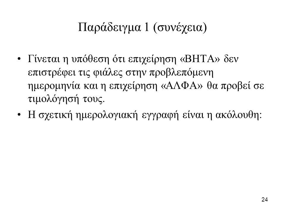 24 Παράδειγμα 1 (συνέχεια) Γίνεται η υπόθεση ότι επιχείρηση «ΒΗΤΑ» δεν επιστρέφει τις φιάλες στην προβλεπόμενη ημερομηνία και η επιχείρηση «ΑΛΦΑ» θα προβεί σε τιμολόγησή τους.