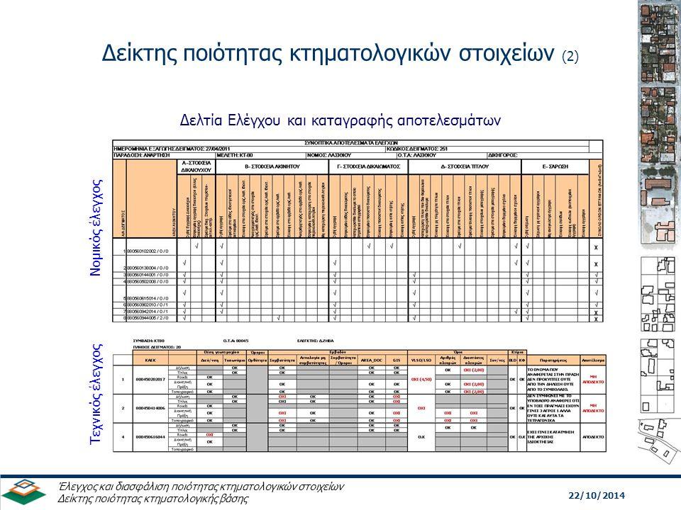 Δείκτης ποιότητας κτηματολογικών στοιχείων (2) 22/10/2014 Έλεγχος και διασφάλιση ποιότητας κτηματολογικών στοιχείων Δείκτης ποιότητας κτηματολογικής βάσης Δελτία Ελέγχου και καταγραφής αποτελεσμάτων Νομικός έλεγχος Τεχνικός έλεγχος