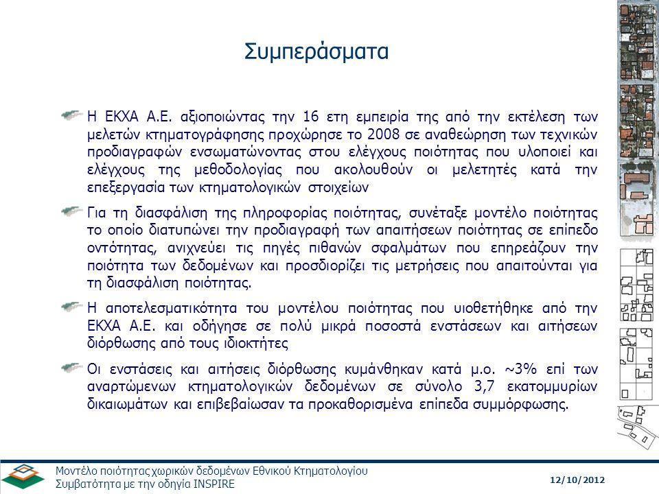 12/10/2012 Μοντέλο ποιότητας χωρικών δεδομένων Εθνικού Κτηματολογίου Συμβατότητα με την οδηγία INSPIRE Συμπεράσματα Η ΕΚΧΑ Α.Ε. αξιοποιώντας την 16 ετ