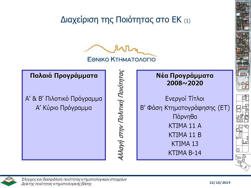 Διαχείριση της Ποιότητας στο ΕΚ (1) 22/10/2014 Έλεγχος και διασφάλιση ποιότητας κτηματολογικών στοιχείων Δείκτης ποιότητας κτηματολογικής βάσης Παλαιά Προγράμματα Α' & Β' Πιλοτικό Πρόγραμμα Α' Κύριο Πρόγραμμα Νέα Προγράμματα 2008~2020 Ενεργοί Τίτλοι Β' Φάση Κτηματογράφησης (ΕΤ) Πάρνηθα ΚTIMA 11 Α ΚTIMA 11 Β ΚTIMA 13 ΚΤΙΜΑ Β-14 Αλλαγή στην Πολιτική Ποιότητας