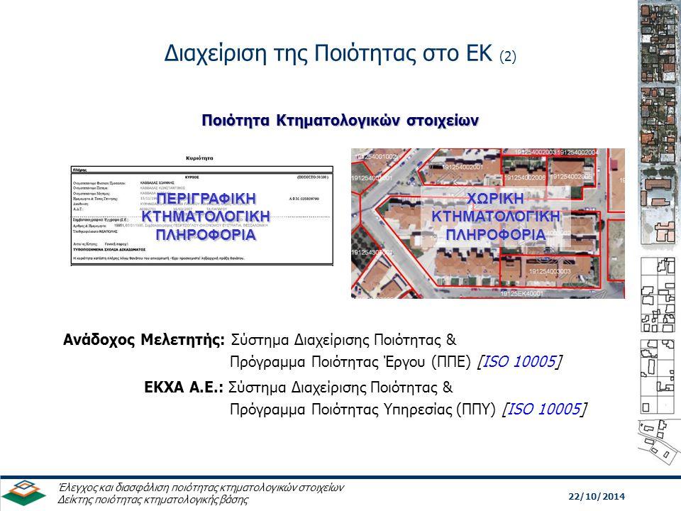 Διαχείριση της Ποιότητας στο ΕΚ (2) 22/10/2014 Έλεγχος και διασφάλιση ποιότητας κτηματολογικών στοιχείων Δείκτης ποιότητας κτηματολογικής βάσης Ποιότητα Κτηματολογικών στοιχείων Ανάδοχος Μελετητής: Σύστημα Διαχείρισης Ποιότητας & Πρόγραμμα Ποιότητας Έργου (ΠΠΕ) [ISO 10005] ΕΚΧΑ Α.Ε.: Σύστημα Διαχείρισης Ποιότητας & Πρόγραμμα Ποιότητας Υπηρεσίας (ΠΠΥ) [ISO 10005] ΠΕΡΙΓΡΑΦΙΚΗ ΚΤΗΜΑΤΟΛΟΓΙΚΗ ΠΛΗΡΟΦΟΡΙΑ ΧΩΡΙΚΗ ΚΤΗΜΑΤΟΛΟΓΙΚΗ ΠΛΗΡΟΦΟΡΙΑ