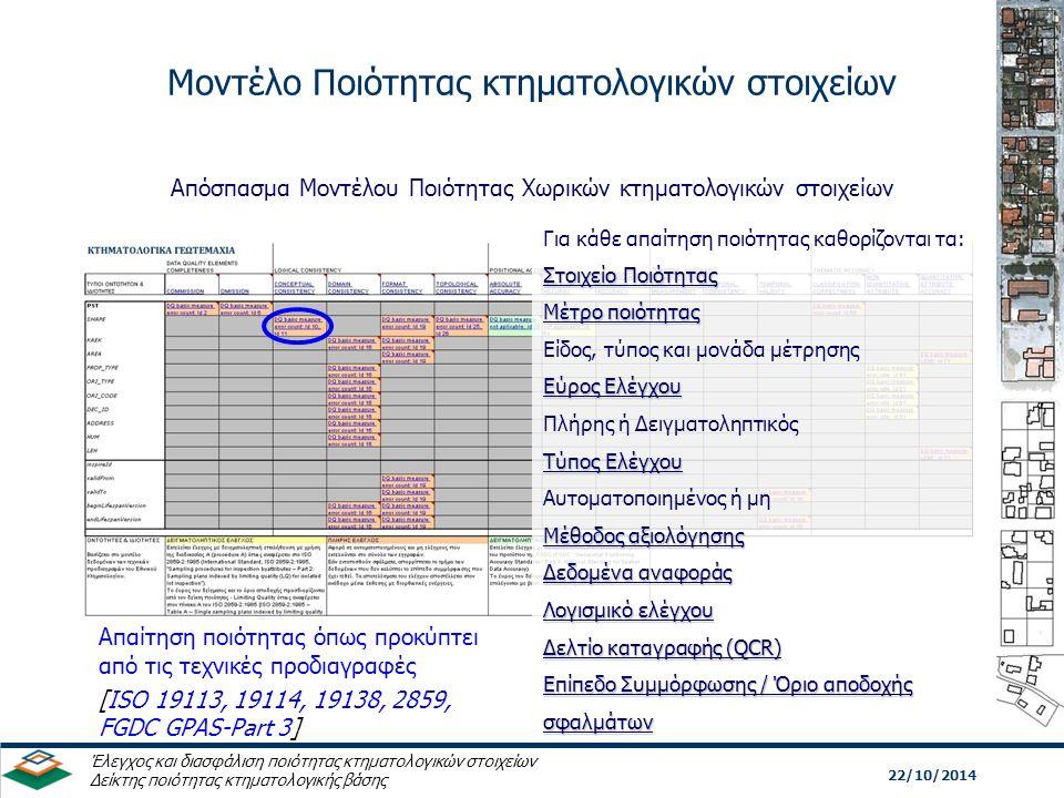 22/10/2014 Έλεγχος και διασφάλιση ποιότητας κτηματολογικών στοιχείων Δείκτης ποιότητας κτηματολογικής βάσης Απόσπασμα Μοντέλου Ποιότητας Χωρικών κτηματολογικών στοιχείων Μοντέλο Ποιότητας κτηματολογικών στοιχείων Απαίτηση ποιότητας όπως προκύπτει από τις τεχνικές προδιαγραφές [ISO 19113, 19114, 19138, 2859, FGDC GPAS-Part 3] Για κάθε απαίτηση ποιότητας καθορίζονται τα: Στοιχείο Ποιότητας Μέτρο ποιότητας Είδος, τύπος και μονάδα μέτρησης Εύρος Ελέγχου Πλήρης ή Δειγματοληπτικός Τύπος Ελέγχου Αυτοματοποιημένος ή μη Μέθοδος αξιολόγησης Δεδομένα αναφοράς Λογισμικό ελέγχου Δελτίο καταγραφής (QCR) Επίπεδο Συμμόρφωσης / Όριο αποδοχής σφαλμάτων