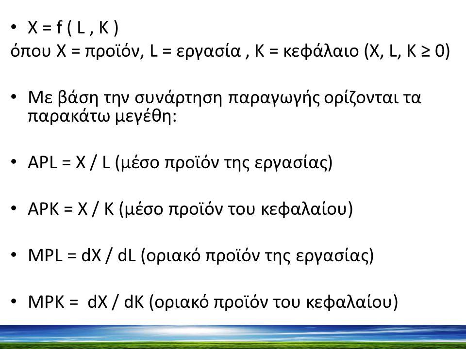 X = f ( L, K ) όπου Χ = προϊόν, L = εργασία, K = κεφάλαιο (Χ, L, K ≥ 0) Με βάση την συνάρτηση παραγωγής ορίζονται τα παρακάτω μεγέθη: APL = X / L (μέσο προϊόν της εργασίας) APK = X / K (μέσο προϊόν του κεφαλαίου) MPL = dX / dL (οριακό προϊόν της εργασίας) MPK = dX / dK (οριακό προϊόν του κεφαλαίου)
