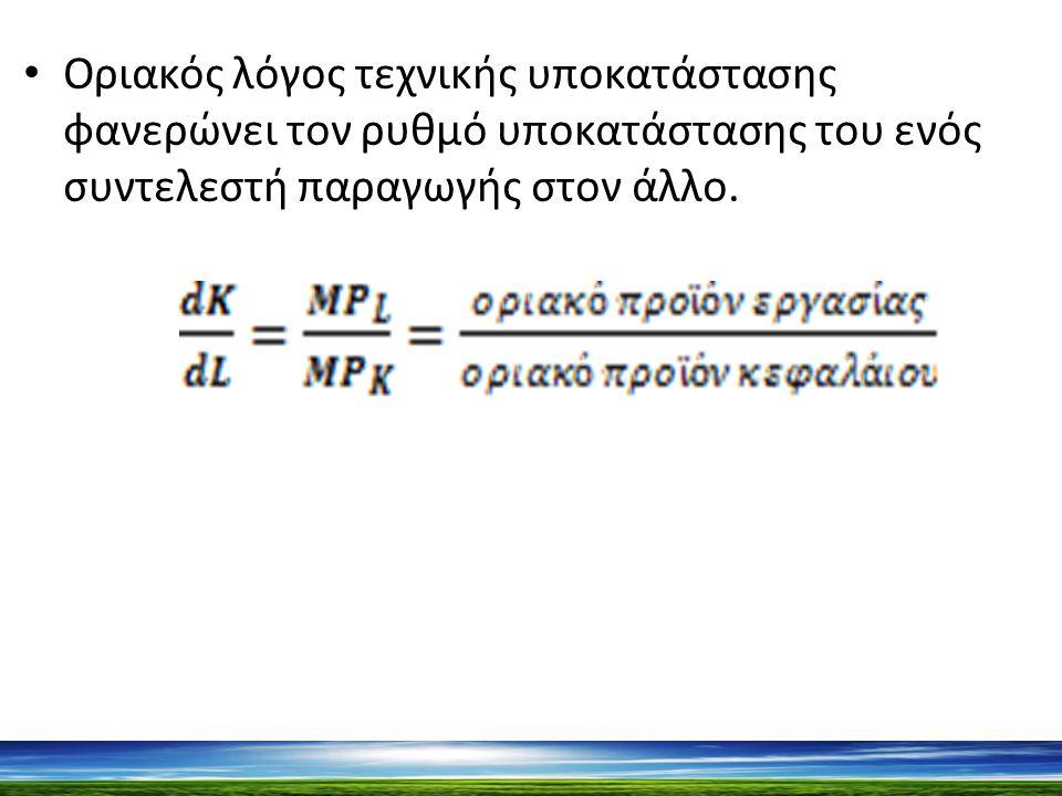 Διαγραμματική παρουσίαση μέσου συνολικού, μέσου σταθερού, μέσου μεταβλητού και οριακόυ κόστους βραχυχρόνια