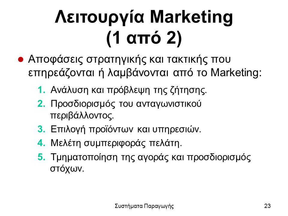 Λειτουργία Marketing (1 από 2) Αποφάσεις στρατηγικής και τακτικής που επηρεάζονται ή λαμβάνονται από το Marketing: 1. Ανάλυση και πρόβλεψη της ζήτησης