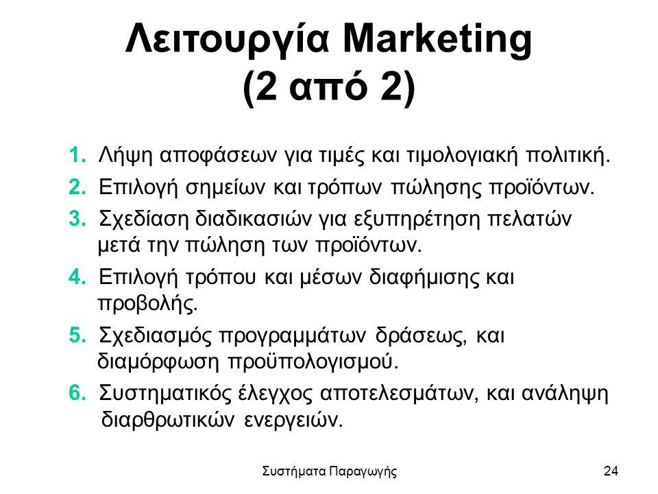 Λειτουργία Marketing (2 από 2) 1. Λήψη αποφάσεων για τιμές και τιμολογιακή πολιτική. 2. Επιλογή σημείων και τρόπων πώλησης προϊόντων. 3. Σχεδίαση διαδ