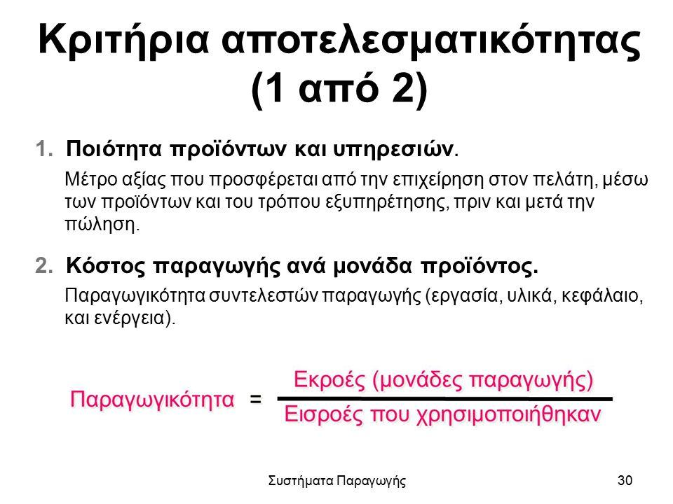 Κριτήρια αποτελεσματικότητας (1 από 2) 1. Ποιότητα προϊόντων και υπηρεσιών.