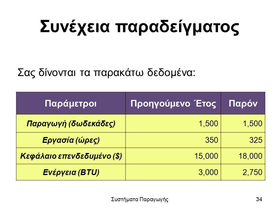 Συνέχεια παραδείγματος Σας δίνονται τα παρακάτω δεδομένα: ΠαράμετροιΠροηγούμενο ΈτοςΠαρόν Παραγωγή (δωδεκάδες)1,500 Εργασία (ώρες)350325 Κεφάλαιο επενδεδυμένο ($)15,00018,000 Ενέργεια (BTU)3,0002,750 Συστήματα Παραγωγής34