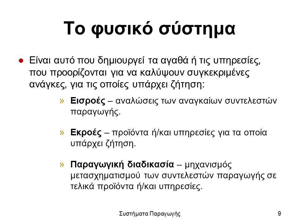Κριτήρια αποτελεσματικότητας (1 από 2) 1.Ποιότητα προϊόντων και υπηρεσιών.