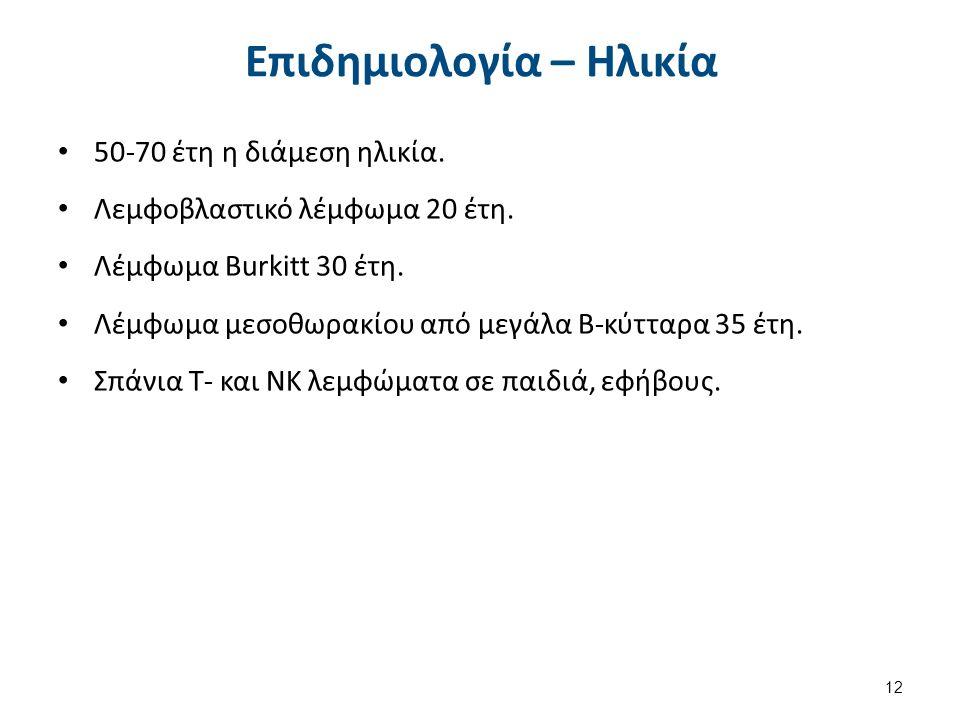 Επιδημιολογία – Ηλικία 50-70 έτη η διάμεση ηλικία. Λεμφοβλαστικό λέμφωμα 20 έτη. Λέμφωμα Burkitt 30 έτη. Λέμφωμα μεσοθωρακίου από μεγάλα Β-κύτταρα 35