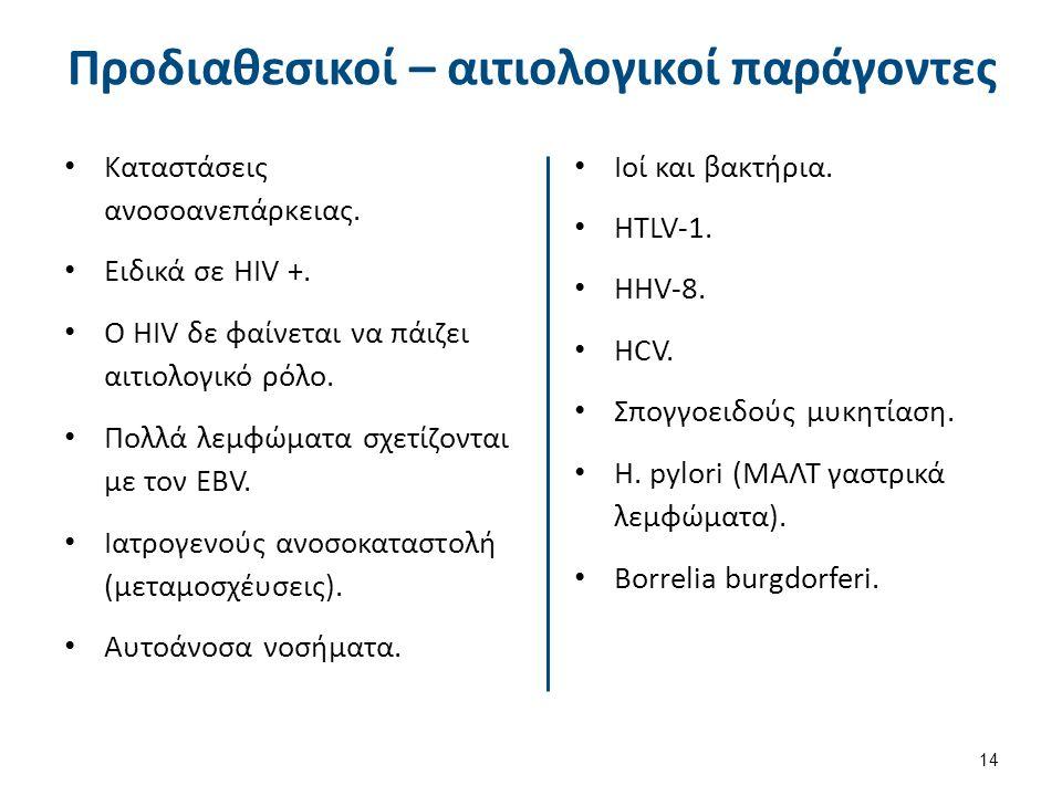Προδιαθεσικοί – αιτιολογικοί παράγοντες Καταστάσεις ανοσοανεπάρκειας. Ειδικά σε HIV +. Ο HIV δε φαίνεται να πάιζει αιτιολογικό ρόλο. Πολλά λεμφώματα σ