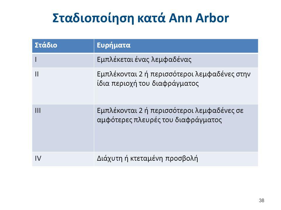 Σταδιοποίηση κατά Ann Arbor ΣτάδιοΕυρήματα IΕμπλέκεται ένας λεμφαδένας IIΕμπλέκονται 2 ή περισσότεροι λεμφαδένες στην ίδια περιοχή του διαφράγματος IIIΕμπλέκονται 2 ή περισσότεροι λεμφαδένες σε αμφότερες πλευρές του διαφράγματος IVΔιάχυτη ή κτεταμένη προσβολή 38