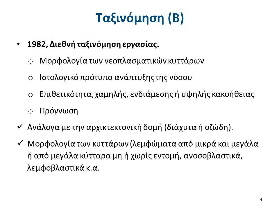 Ταξινόμηση (Β) 1982, Διεθνή ταξινόμηση εργασίας.