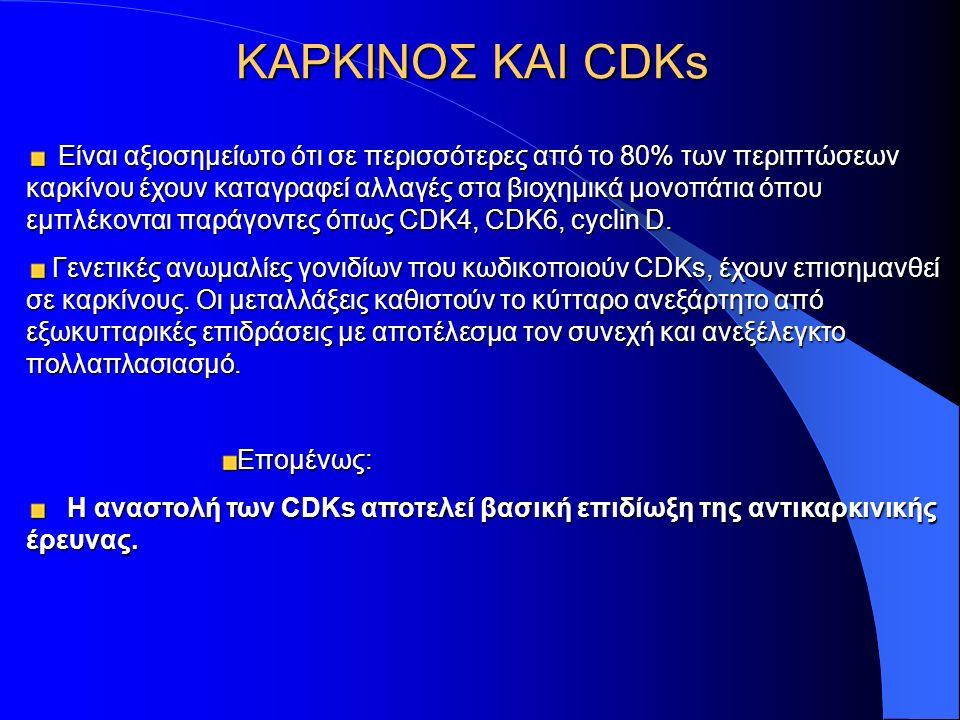 ΚΑΡΚΙΝΟΣ ΚΑΙ CDKs Είναι αξιοσημείωτο ότι σε περισσότερες από το 80% των περιπτώσεων καρκίνου έχουν καταγραφεί αλλαγές στα βιοχημικά μονοπάτια όπου εμπλέκονται παράγοντες όπως CDK4, CDK6, cyclin D.