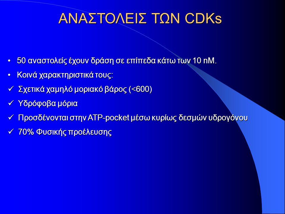 ΑΝΑΣΤΟΛΕΙΣ ΤΩΝ CDKs 50 αναστολείς έχουν δράση σε επίπεδα κάτω των 10 nM.