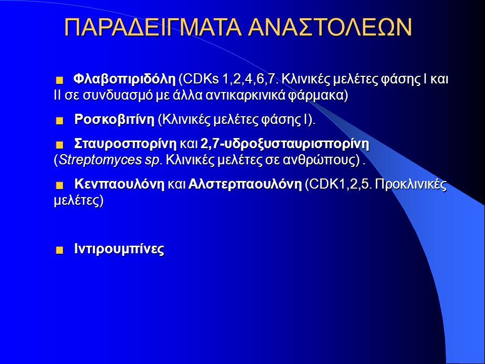 ΠΑΡΑΔΕΙΓΜΑΤΑ ΑΝΑΣΤΟΛΕΩΝ Φλαβοπιριδόλη (CDKs 1,2,4,6,7.