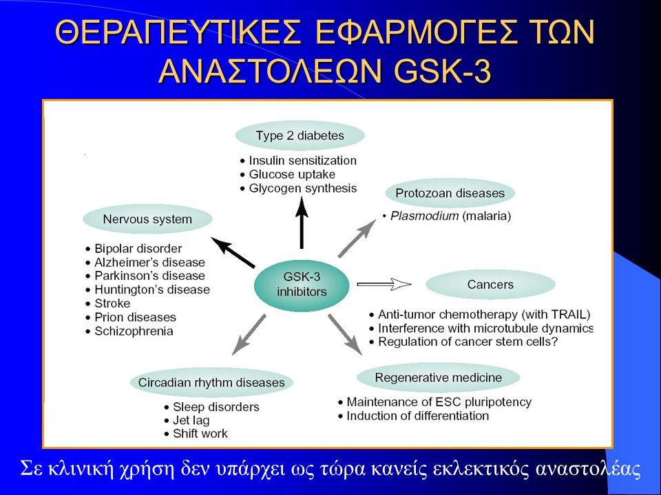 ΘΕΡΑΠΕΥΤΙΚΕΣ ΕΦΑΡΜΟΓΕΣ ΤΩΝ ΑΝΑΣΤΟΛΕΩΝ GSK-3 Σε κλινική χρήση δεν υπάρχει ως τώρα κανείς εκλεκτικός αναστολέας