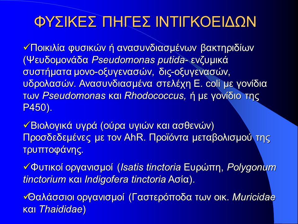 ΚΙΝΑΣΗ ΤΗΣ ΣΥΝΘΑΣΗΣ ΤΟΥ ΓΛΥΚΟΓΟΝΟΥ (GSK-3β) Αναστολή της κινάσης μέσω φωσφορυλίωσης της Ser9 (από τις PKA και PKC) Αναστολή της κινάσης μέσω φωσφορυλίωσης της Ser9 (από τις PKA και PKC) Ενεργοποίησή της μέσω φωσφορυλίωσης της Tyr216 Ενεργοποίησή της μέσω φωσφορυλίωσης της Tyr216