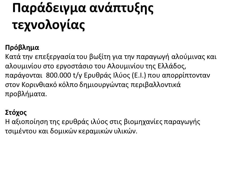 Παράδειγμα ανάπτυξης τεχνολογίας Πρόβλημα Κατά την επεξεργασία του βωξίτη για την παραγωγή αλούμινας και αλουμινίου στο εργοστάσιο του Αλουμινίου της Ελλάδος, παράγονται 800.000 t/y Ερυθράς Ιλύος (Ε.Ι.) που απορρίπτονταν στον Κορινθιακό κόλπο δημιουργώντας περιβαλλοντικά προβλήματα.