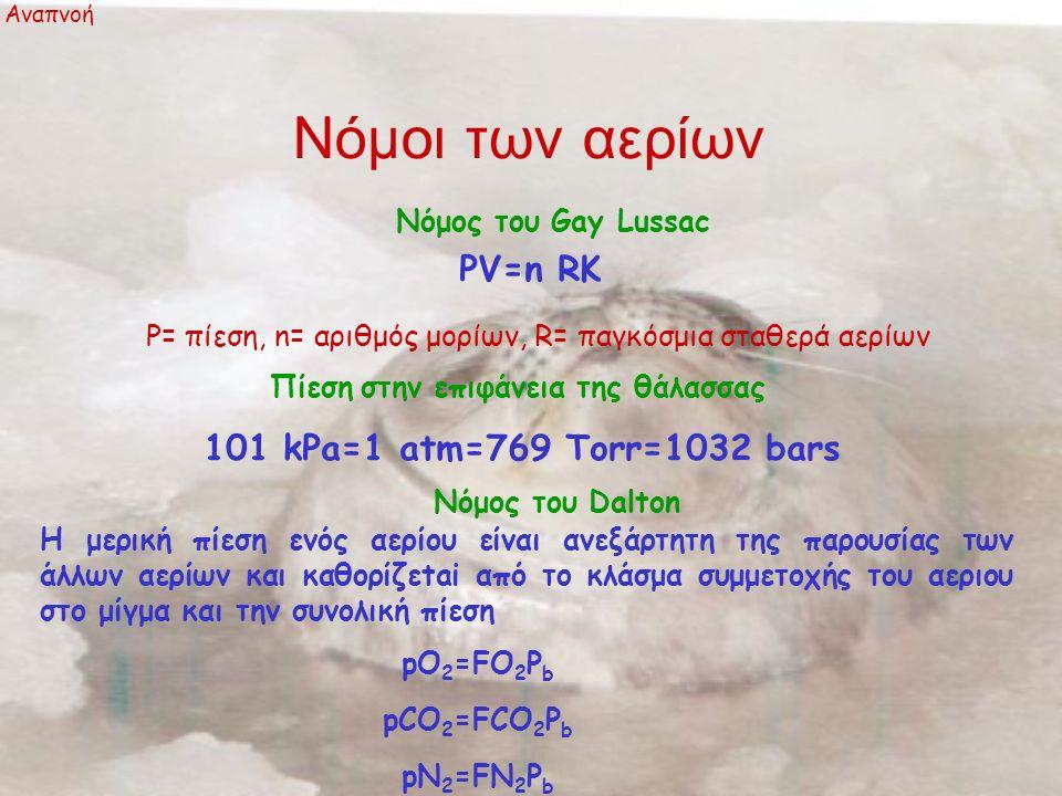 Νόμοι των αερίων Αναπνοή Νόμος του Gay Lussac PV=n RK P= πίεση, n= αριθμός μορίων, R= παγκόσμια σταθερά αερίων Πίεση στην επιφάνεια της θάλασσας 101 kPa=1 atm=769 Torr=1032 bars Νόμος του Dalton Η μερική πίεση ενός αερίου είναι ανεξάρτητη της παρουσίας των άλλων αερίων και καθορίζεtai από το κλάσμα συμμετοχής του αεριου στο μίγμα και την συνολική πίεση pO 2 =FO 2 P b pCO 2 =FCO 2 P b pN 2 =FN 2 P b