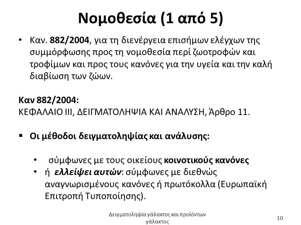 Νομοθεσία (1 από 5) Καν.