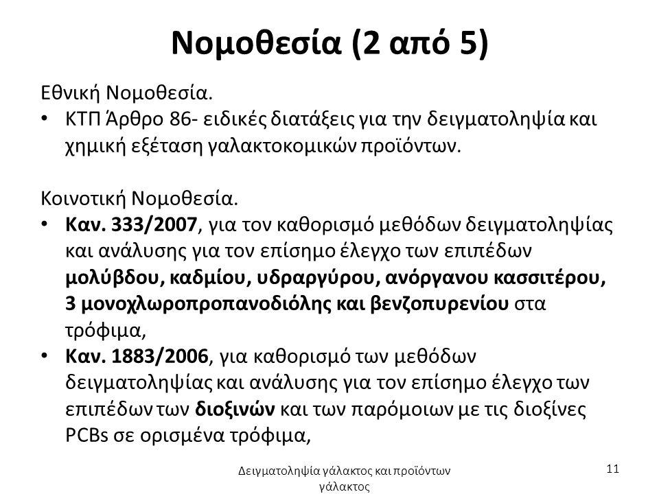 Νομοθεσία (2 από 5) Εθνική Νομοθεσία.