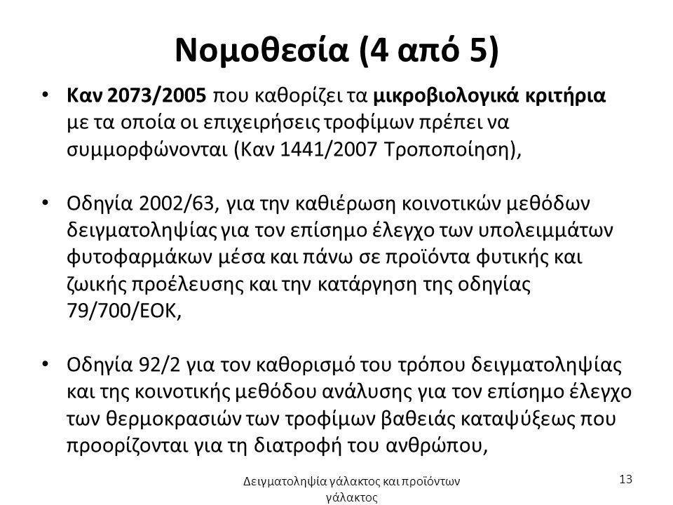 Νομοθεσία (4 από 5) Καν 2073/2005 που καθορίζει τα μικροβιολογικά κριτήρια με τα οποία οι επιχειρήσεις τροφίμων πρέπει να συμμορφώνονται (Καν 1441/2007 Τροποποίηση), Οδηγία 2002/63, για την καθιέρωση κοινοτικών μεθόδων δειγματοληψίας για τον επίσημο έλεγχο των υπολειμμάτων φυτοφαρμάκων μέσα και πάνω σε προϊόντα φυτικής και ζωικής προέλευσης και την κατάργηση της οδηγίας 79/700/ΕΟΚ, Οδηγία 92/2 για τον καθορισμό του τρόπου δειγματοληψίας και της κοινοτικής μεθόδου ανάλυσης για τον επίσημο έλεγχο των θερμοκρασιών των τροφίμων βαθειάς καταψύξεως που προορίζονται για τη διατροφή του ανθρώπου, Δειγματοληψία γάλακτος και προϊόντων γάλακτος 13