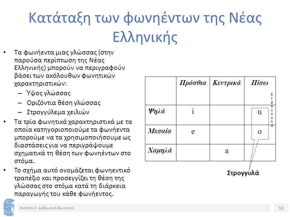 10 Ενότητα 2: Αρθρωτική Φωνητική Κατάταξη των φωνηέντων της Νέας Ελληνικής Τα φωνήεντα μιας γλώσσας (στην παρούσα περίπτωση της Νέας Ελληνικής) μπορούν να περιγραφούν βάσει των ακόλουθων φωνητικών χαρακτηριστικών: – Ύψος γλώσσας – Οριζόντια θέση γλώσσας – Στρογγύλεμα χειλιών Τα τρία φωνητικά χαρακτηριστικά με τα οποία κατηγοριοποιούμε τα φωνήεντα μπορούμε να τα χρησιμοποιήσουμε ως διαστάσεις για να περιγράψουμε σχηματικά τη θέση των φωνηέντων στο στόμα.