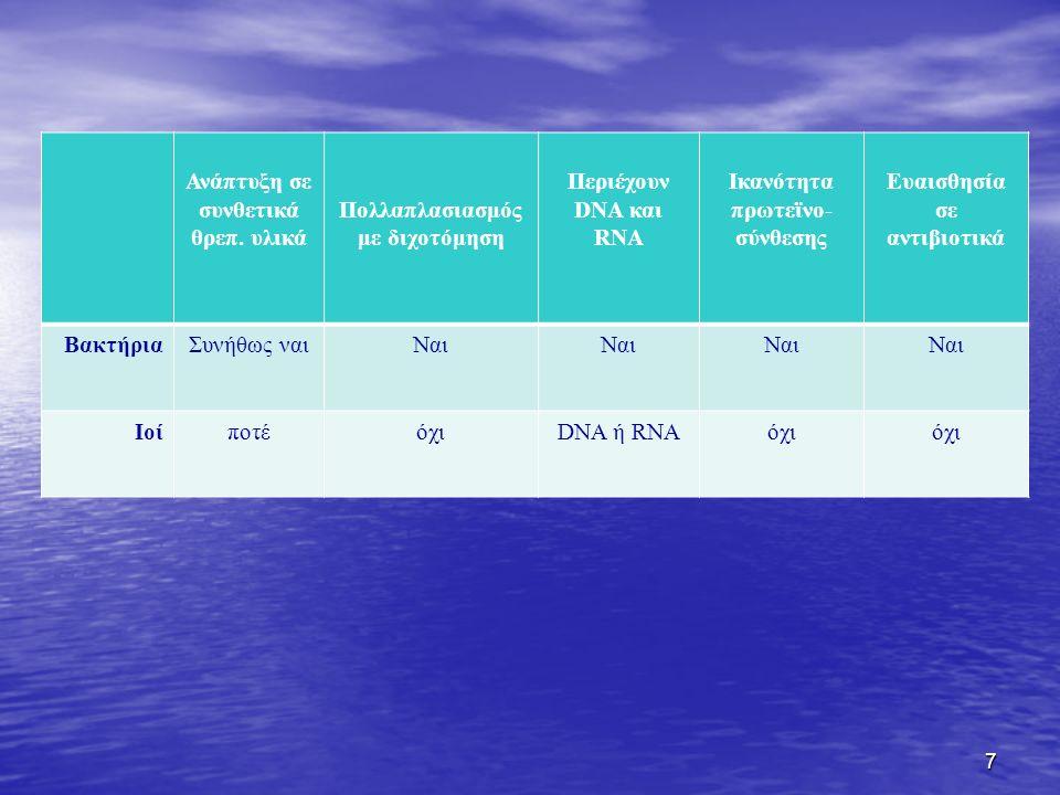 28 Γενικά χαρακτηριστικά μοριακών εξετάσεων ως διαγνωστικών εφαρμογών –Πλεονεκτήματα: Ελάχιστο όριο ανίχνευσης, ειδικότητα, ευαισθησία, θετική προγνωστική αξία –Μειονεκτήματα: Αρνητική προγνωστική αξία, πολυπλοκότητα, κόστος, δυσχερής κλινική αξιολόγηση, ειδικό εξοπλισμό, επαγρύπνηση για ψευδείς αντιδράσεις