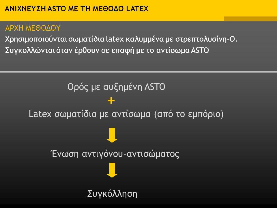 ΑΝΙΧΝΕΥΣΗ ASTO ΜΕ ΤΗ ΜΕΘΟΔΟ LATEX ΑΡΧΗ ΜΕΘΟΔΟΥ Χρησιμοποιούνται σωματίδια latex καλυμμένα με στρεπτολυσίνη-Ο.
