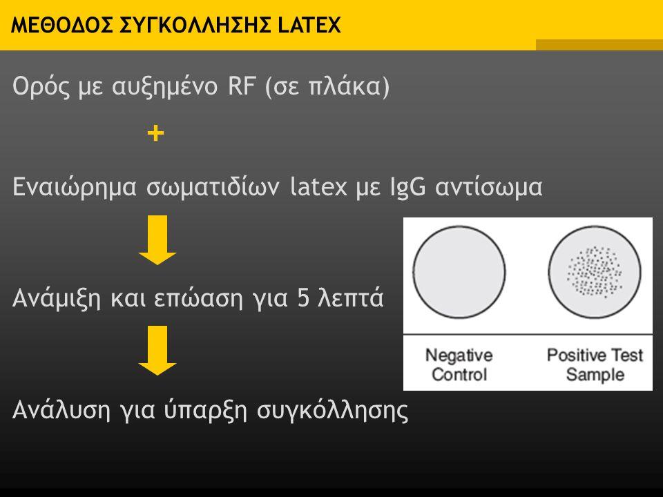 ΜΕΘΟΔΟΣ ΣΥΓΚΟΛΛΗΣΗΣ LATEX Ορός με αυξημένo RF (σε πλάκα) Εναιώρημα σωματιδίων latex με IgG αντίσωμα Ανάμιξη και επώαση για 5 λεπτά Ανάλυση για ύπαρξη συγκόλλησης +