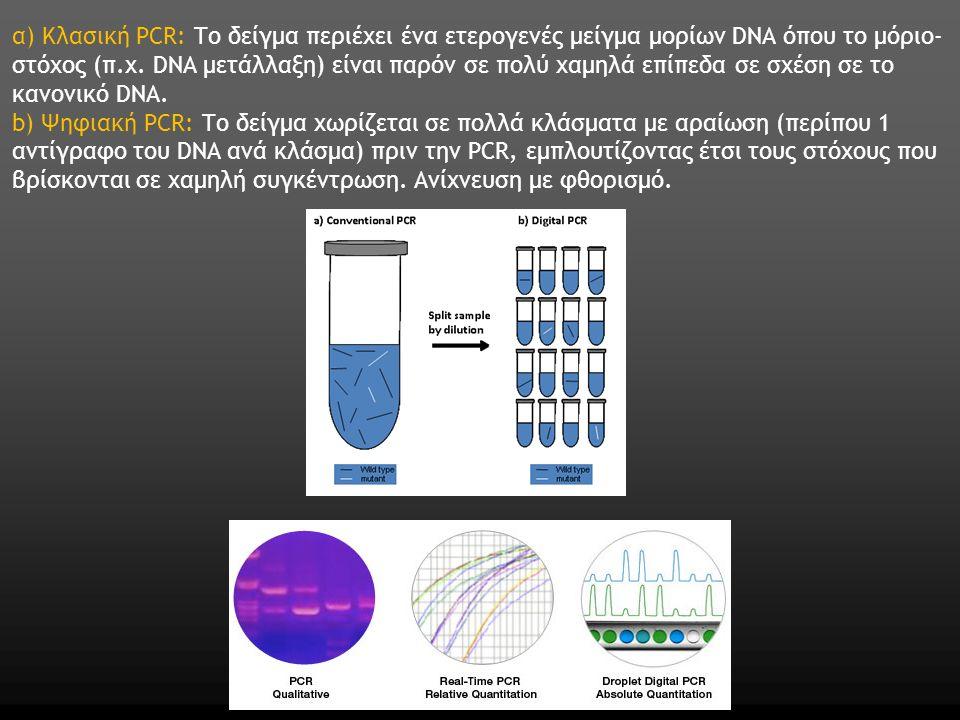 α) Κλασική PCR: Το δείγμα περιέχει ένα ετερογενές μείγμα μορίων DNA όπου το μόριο- στόχος (π.χ.