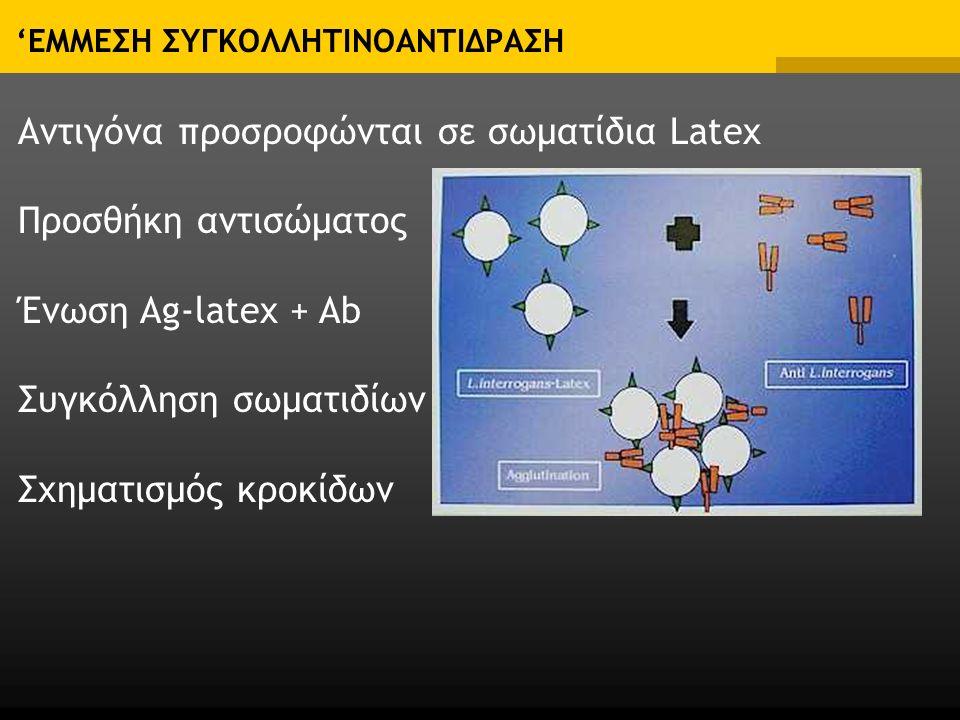 'ΕΜΜΕΣΗ ΣΥΓΚΟΛΛΗΤΙΝΟΑΝΤΙΔΡΑΣΗ Αντιγόνα προσροφώνται σε σωματίδια Latex Προσθήκη αντισώματος Ένωση Ag-latex + Ab Συγκόλληση σωματιδίων Σχηματισμός κροκίδων