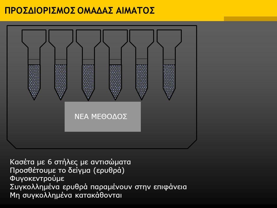 ΠΡΟΣΔΙΟΡΙΣΜΟΣ ΟΜΑΔΑΣ ΑΙΜΑΤΟΣ Κασέτα με 6 στήλες με αντισώματα Προσθέτουμε το δείγμα (ερυθρά) Φυγοκεντρούμε Συγκολλημένα ερυθρά παραμένουν στην επιφάνεια Μη συγκολλημένα κατακάθονται ΝΕΑ ΜΕΘΟΔΟΣ