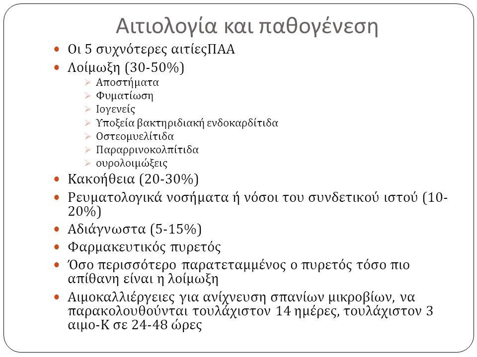 Αιτιολογία και παθογένεση Οι 5 συχνότερες αιτίεςΠΑΑ Λοίμωξη (30-50%)  Αποστήματα  Φυματίωση  Ιογενείς  Υποξεία βακτηριδιακή ενδοκαρδίτιδα  Οστεομ