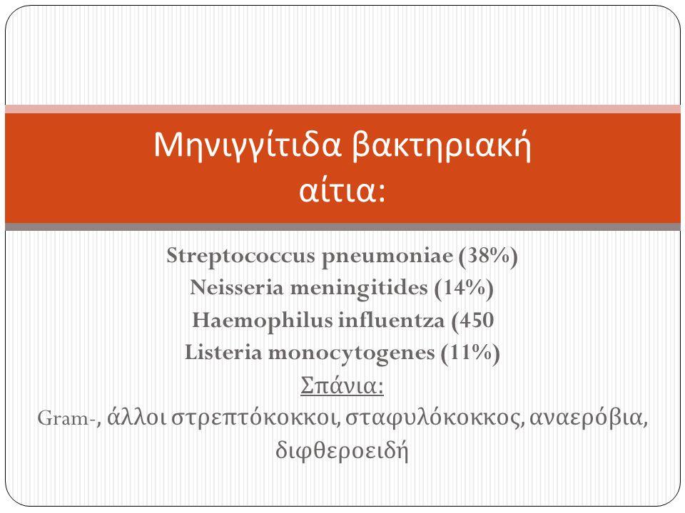 Streptococcus pneumoniae (38%) Neisseria meningitides (14%) Haemophilus influentza (450 Listeria monocytogenes (11%) Σπάνια : Gram-, άλλοι στρεπτόκοκκ