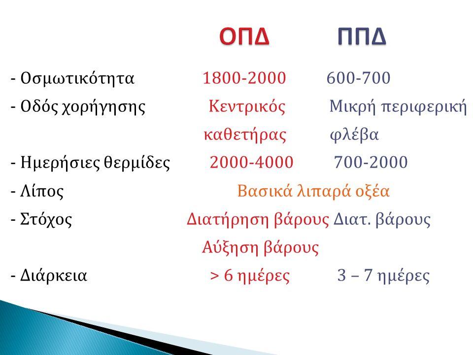  Γενική αίματος,  Έλεγχος πηκτικότητας,  Ca ++, Mg ++, PO 4 2-,  Λιπιδαιμικό profile,  Περαιτέρω εξετάσεις όπου απαιτείται.