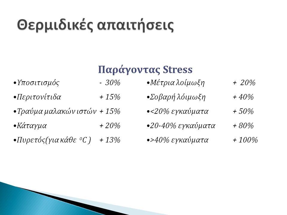 Παράγοντας Stress Υποσιτισμός- 30% Περιτονίτιδα+ 15% Τραύμα μαλακών ιστών+ 15% Κάταγμα+ 20% Πυρετός(για κάθε o C )+ 13% Μέτρια λοίμωξη+ 20% Σοβαρή λόιμωξη + 40% <20% εγκαύματα+ 50% 20-40% εγκαύματα+ 80% >40% εγκαύματα+ 100%