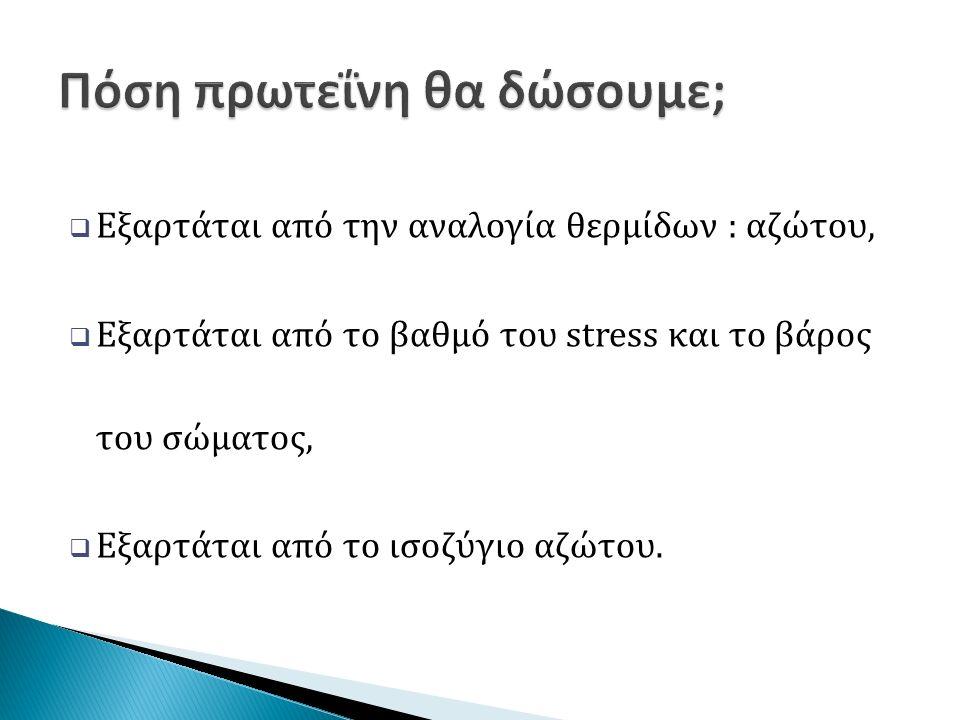  Εξαρτάται από την αναλογία θερμίδων : αζώτου,  Εξαρτάται από το βαθμό του stress και το βάρος του σώματος,  Εξαρτάται από το ισοζύγιο αζώτου.