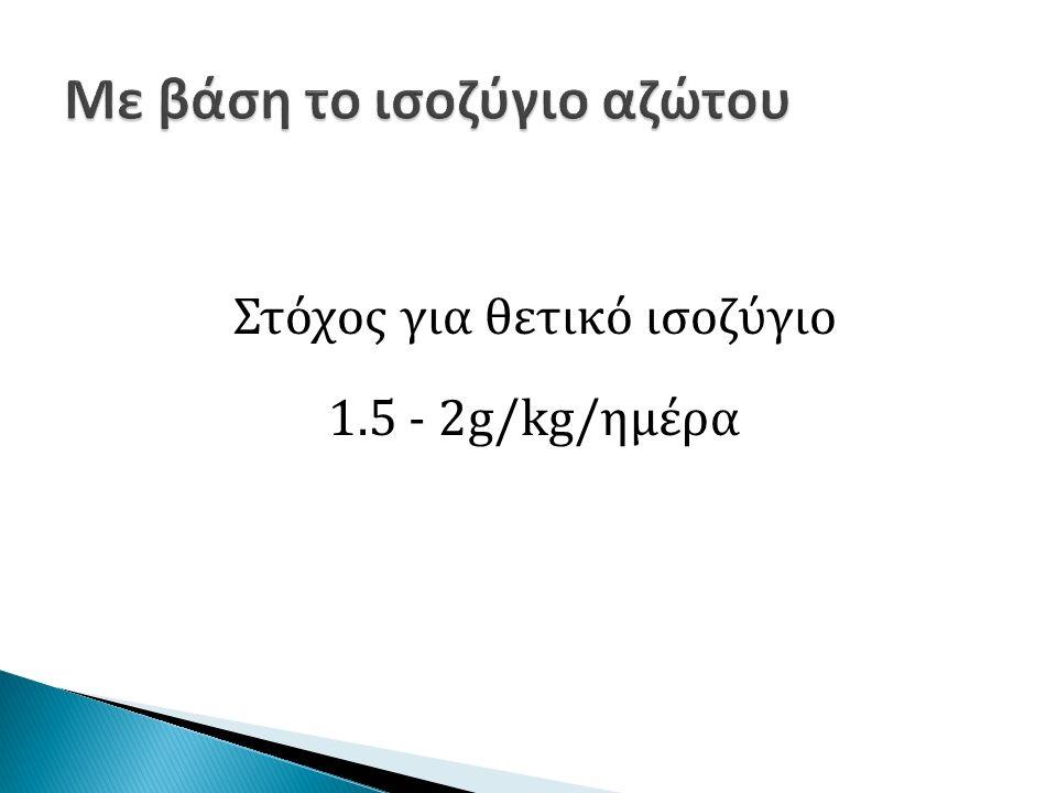 Στόχος για θετικό ισοζύγιο 1.5 - 2g/kg/ημέρα