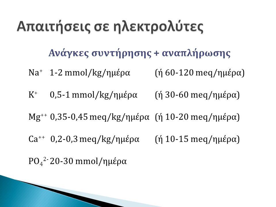 Ανάγκες συντήρησης + αναπλήρωσης Na + 1-2 mmol/kg/ημέρα(ή 60-120 meq/ημέρα) K + 0,5-1 mmol/kg/ημέρα(ή 30-60 meq/ημέρα) Mg ++ 0,35-0,45 meq/kg/ημέρα (ή 10-20 meq/ημέρα) Ca ++ 0,2-0,3 meq/kg/ημέρα (ή 10-15 meq/ημέρα) PO 4 2- 20-30 mmol/ημέρα