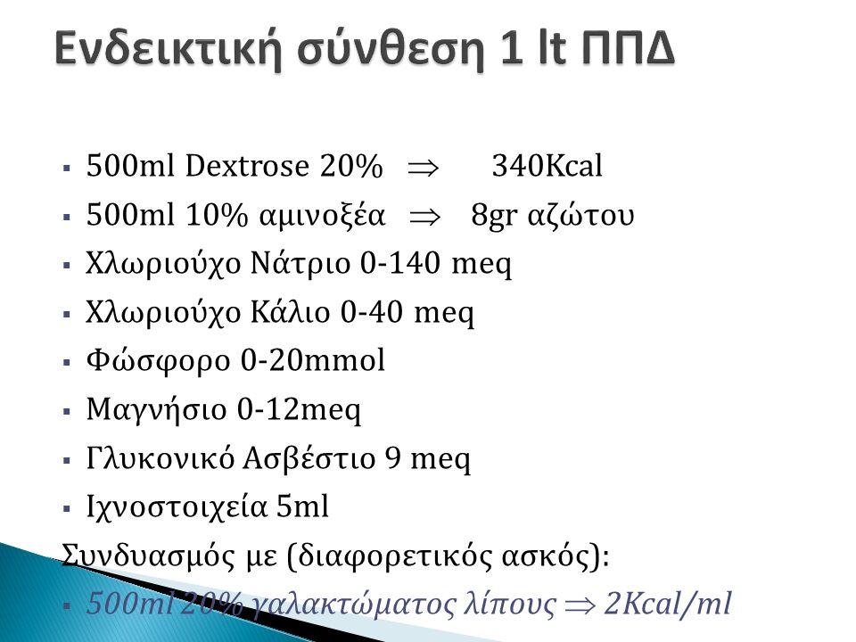  500ml Dextrose 20%  340Kcal  500ml 10% αμινοξέα  8gr αζώτου  Χλωριούχο Νάτριο 0-140 meq  Xλωριούχο Κάλιο 0-40 meq  Φώσφορο 0-20mmol  Μαγνήσιο 0-12meq  Γλυκονικό Ασβέστιο 9 meq  Ιχνοστοιχεία 5ml Συνδυασμός με (διαφορετικός ασκός):  500ml 20% γαλακτώματος λίπους  2Kcal/ml