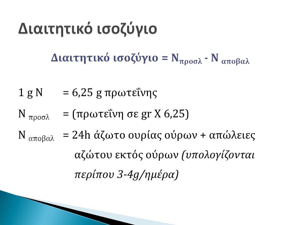 Διαιτητικό ισοζύγιο = N προσλ - N αποβαλ 1 g N= 6,25 g πρωτεΐνης N προσλ = (πρωτεΐνη σε gr Χ 6,25) N αποβαλ = 24h άζωτο ουρίας ούρων + απώλειες αζώτου εκτός ούρων (υπολογίζονται περίπου 3-4g/ημέρα)
