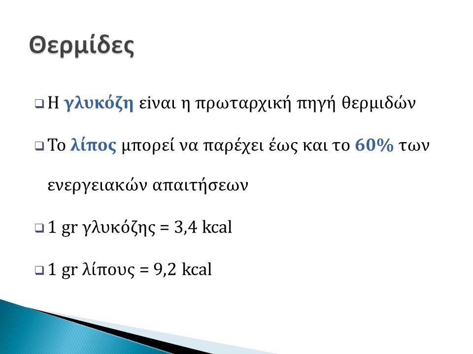  Η γλυκόζη εiναι η πρωταρχική πηγή θερμιδών  Το λίπος μπορεί να παρέχει έως και το 60% των ενεργειακών απαιτήσεων  1 gr γλυκόζης = 3,4 kcal  1 gr λίπους = 9,2 kcal