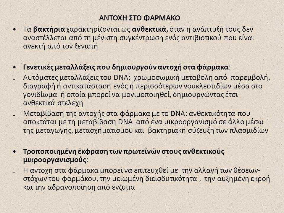ΑΝΤΟΧΗ ΣΤΟ ΦΑΡΜΑΚΟ Τα βακτήρια χαρακτηρίζονται ως ανθεκτικά, όταν η ανάπτυξή τους δεν αναστέλλεται από τη μέγιστη συγκέντρωση ενός αντιβιοτικού που είναι ανεκτή από τον ξενιστή Γενετικές μεταλλάξεις που δημιουργούν αντοχή στα φάρμακα: ₋Αυτόματες μεταλλάξεις του DNA: χρωμοσωμική μεταβολή από παρεμβολή, διαγραφή ή αντικατάσταση ενός ή περισσότερων νουκλεοτιδίων μέσα στο γονιδίωμα ή οποία μπορεί να μονιμοποιηθεί, δημιουργώντας έτσι ανθεκτικά στελέχη ₋Μεταβίβαση της αντοχής στα φάρμακα με το DNA: ανθεκτικότητα που αποκτάται με τη μεταβίβαση DNA από ένα μικροοργανισμό σε άλλο μέσω της μεταγωγής, μετασχήματισμού και βακτηριακή σύζευξη των πλασμιδίων Τροποποιημένη έκφραση των πρωτεϊνών στους ανθεκτικούς μικροοργανισμούς: ₋Η αντοχή στα φάρμακα μπορεί να επιτευχθεί με την αλλαγή των θέσεων- στόχων του φαρμάκου, την μειωμένη διεισδυτικότητα, την αυξημένη εκροή και την αδρανοποίηση από ένζυμα