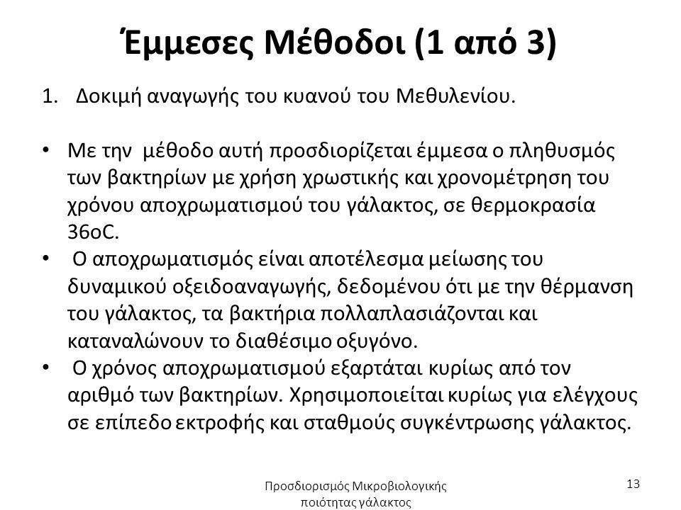 Έμμεσες Μέθοδοι (1 από 3) 1.Δοκιμή αναγωγής του κυανού του Μεθυλενίου.