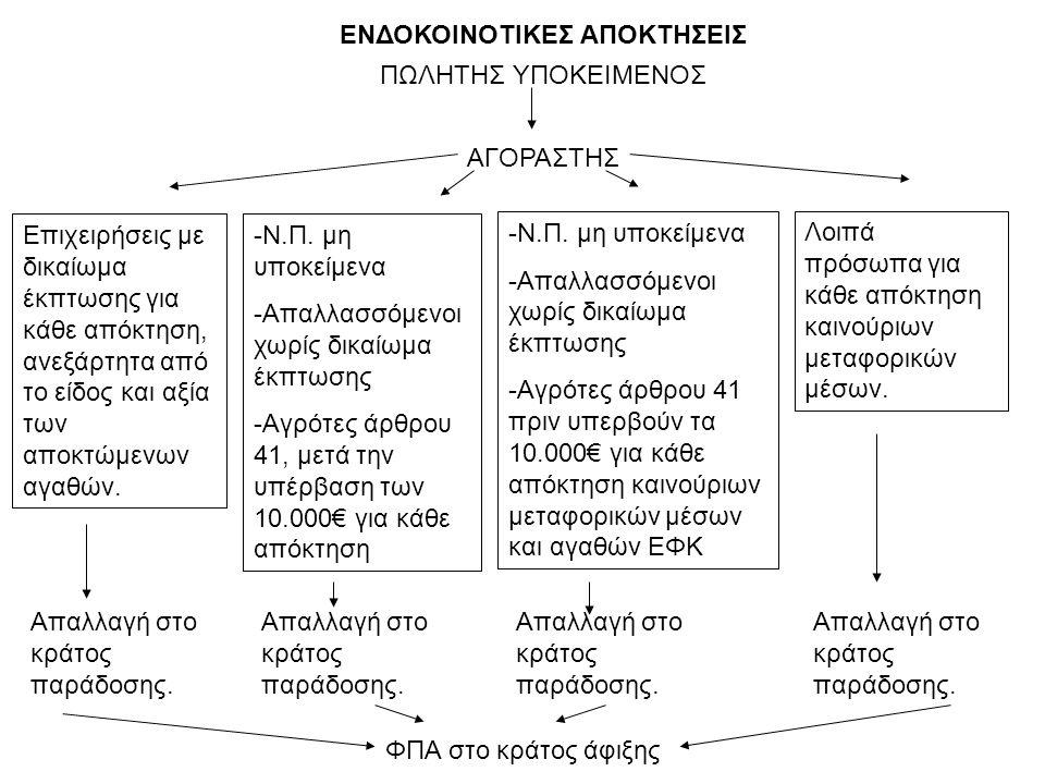 Ενδοκοινοτικές Αποκτήσεις Άρθρο 12: πράξεις θεωρούμενες ως ενδοκοινοτική απόκτηση αγαθών Άρθρο 13: τόπος παράδοσης αγαθών Παραδείγματα Τ.Ε.Ι.