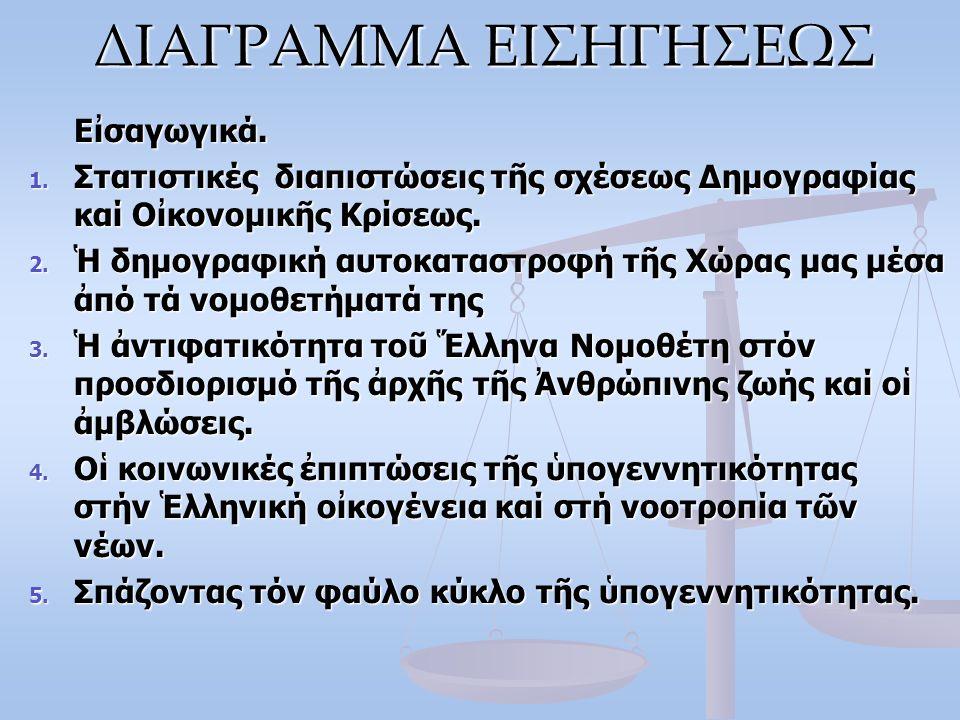 ΔΙΑΓΡΑΜΜΑ ΕΙΣΗΓΗΣΕΩΣ Εἰσαγωγικά. 1.